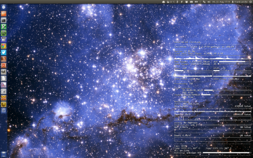 Mein Unity-Desktop